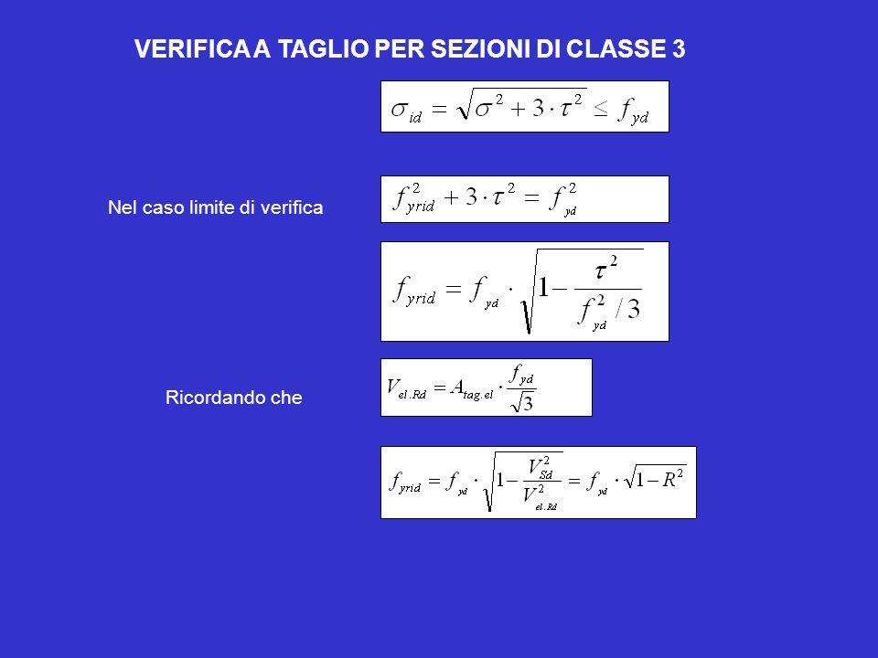 VERIFICA A TAGLIO PER SEZIONI DI CLASSE 3