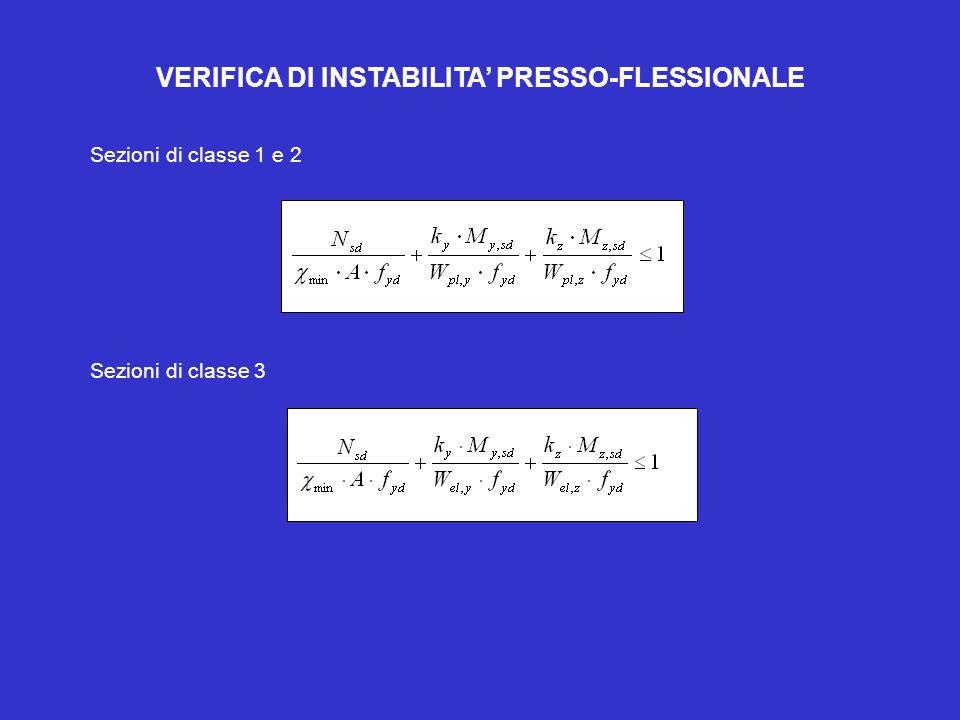 VERIFICA DI INSTABILITA' PRESSO-FLESSIONALE