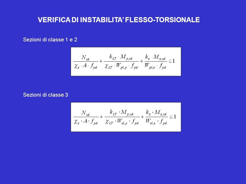 VERIFICA DI INSTABILITA' FLESSO-TORSIONALE