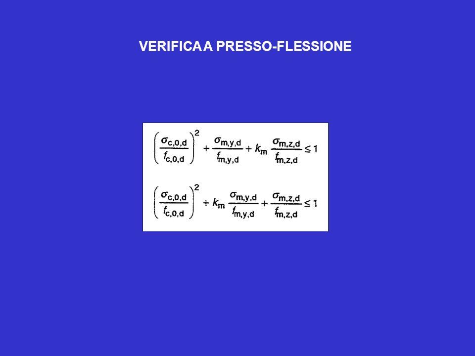 VERIFICA A PRESSO-FLESSIONE