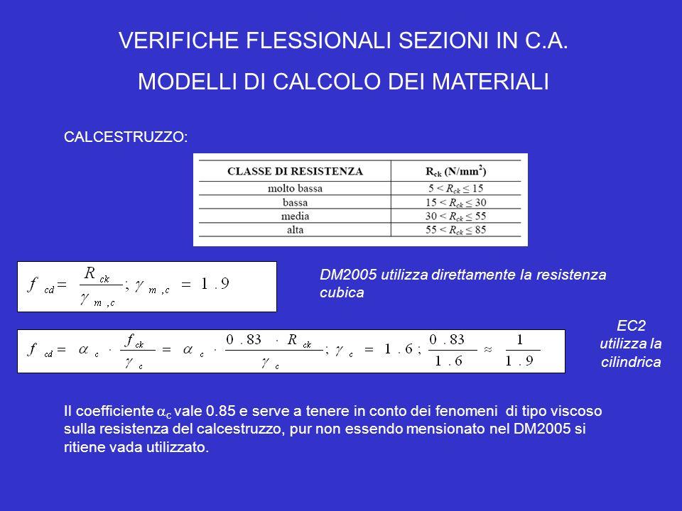 VERIFICHE FLESSIONALI SEZIONI IN C.A. MODELLI DI CALCOLO DEI MATERIALI