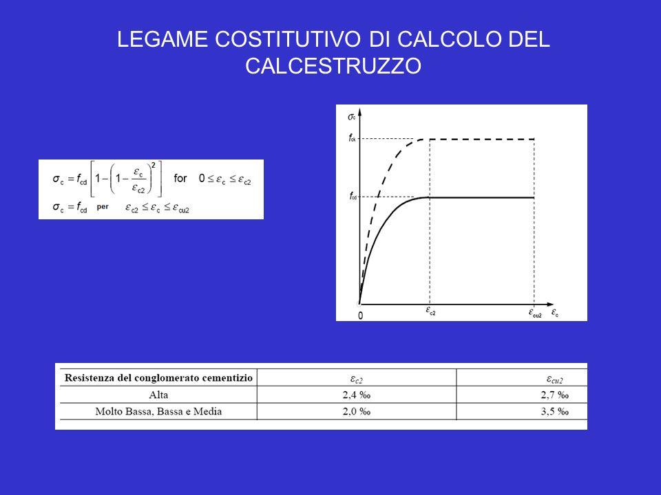 LEGAME COSTITUTIVO DI CALCOLO DEL CALCESTRUZZO