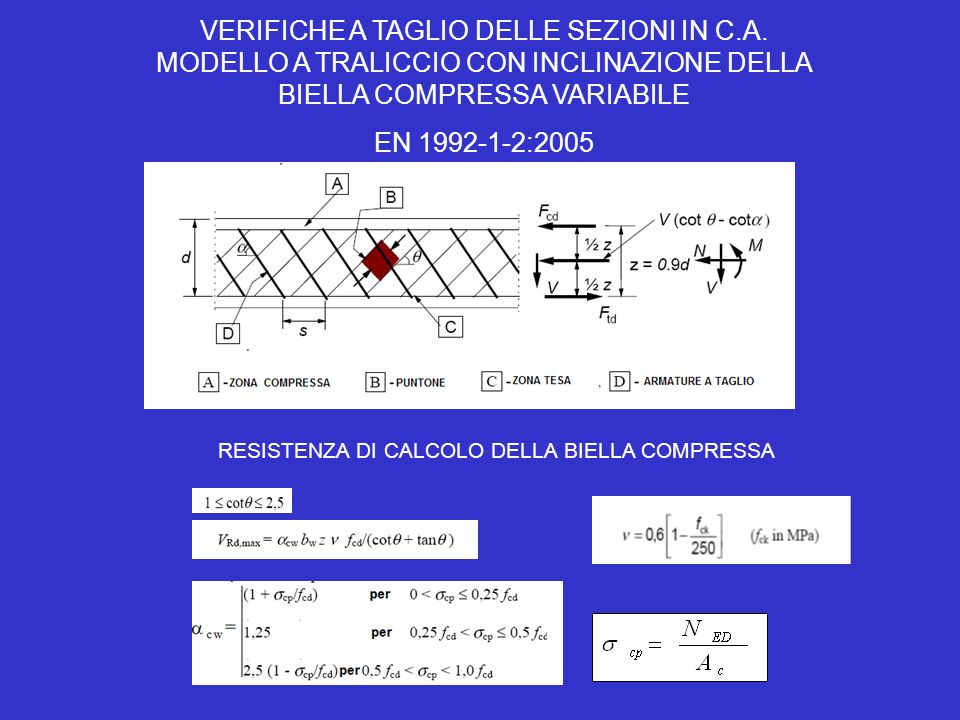 RESISTENZA DI CALCOLO DELLA BIELLA COMPRESSA