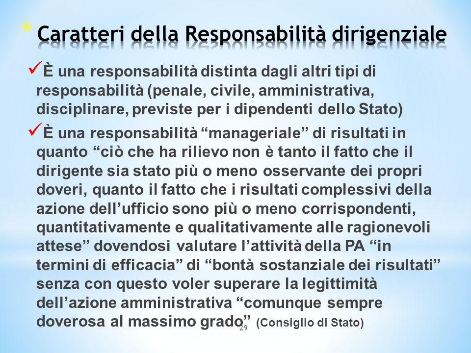Caratteri della Responsabilità dirigenziale