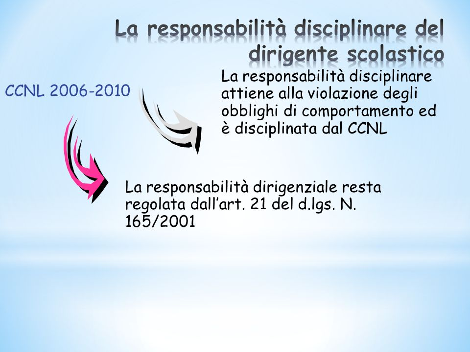 La responsabilità disciplinare del dirigente scolastico