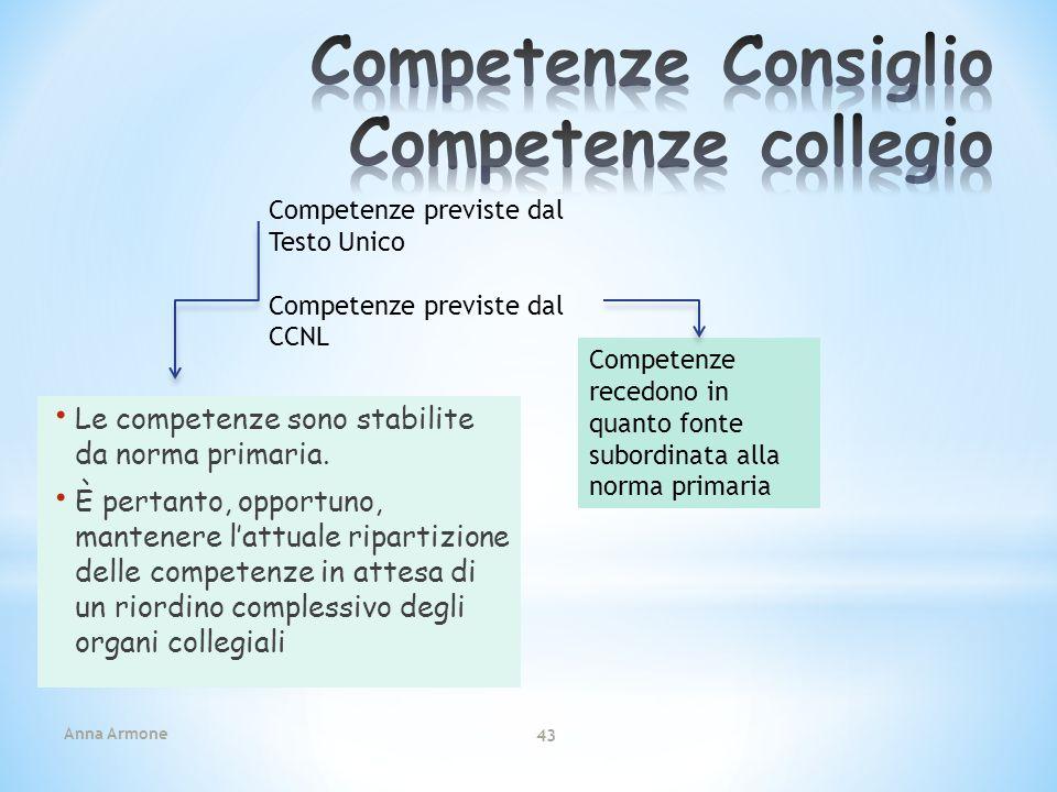 Competenze Consiglio Competenze collegio