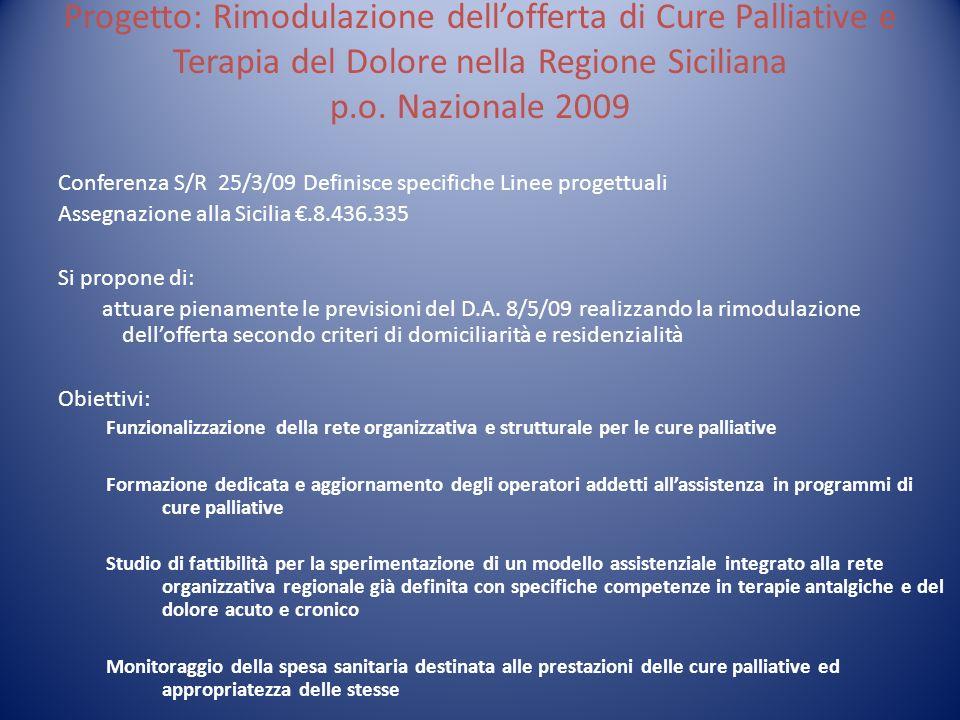 Progetto: Rimodulazione dell'offerta di Cure Palliative e Terapia del Dolore nella Regione Siciliana p.o. Nazionale 2009
