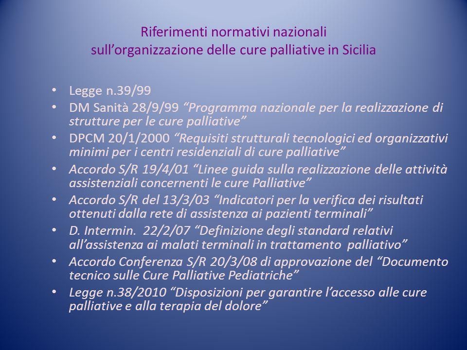 Riferimenti normativi nazionali sull'organizzazione delle cure palliative in Sicilia