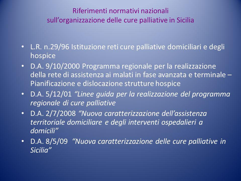 D.A. 8/5/09 Nuova caratterizzazione delle cure palliative in Sicilia