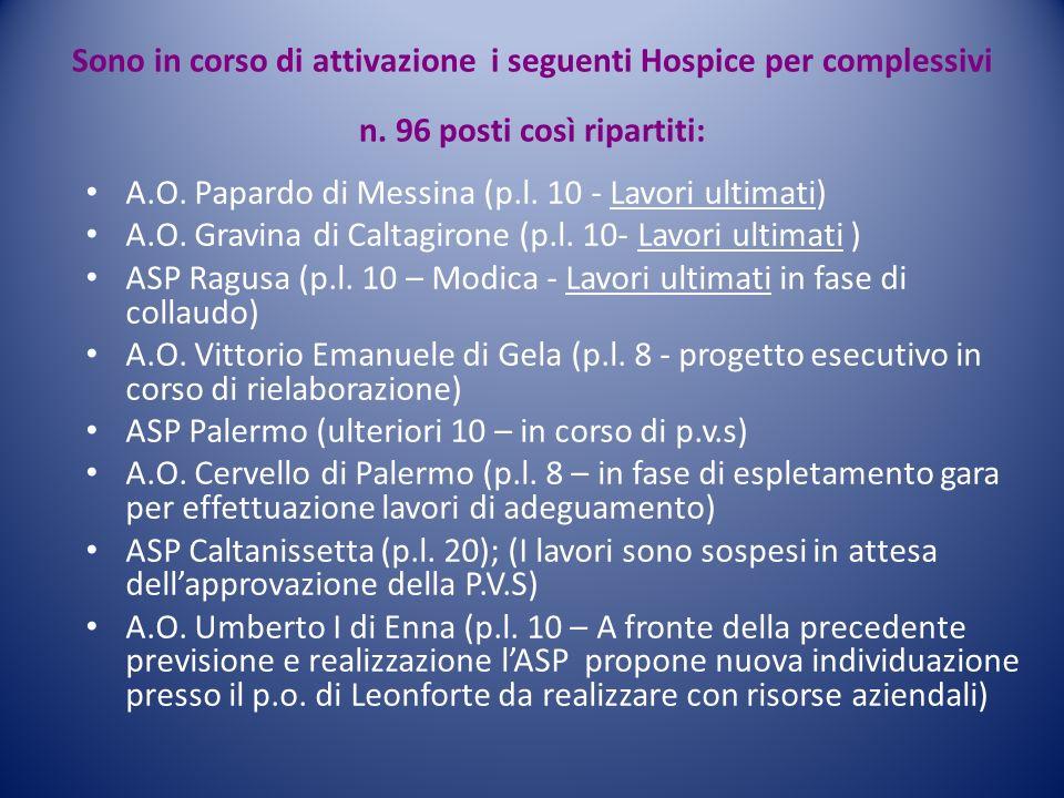 Sono in corso di attivazione i seguenti Hospice per complessivi n