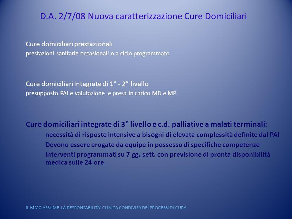 D.A. 2/7/08 Nuova caratterizzazione Cure Domiciliari
