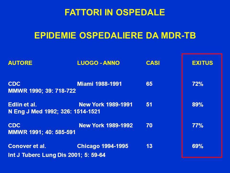 EPIDEMIE OSPEDALIERE DA MDR-TB