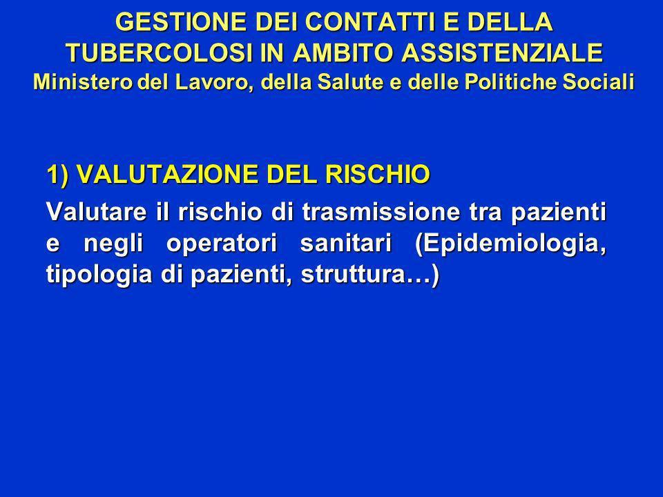 1) VALUTAZIONE DEL RISCHIO