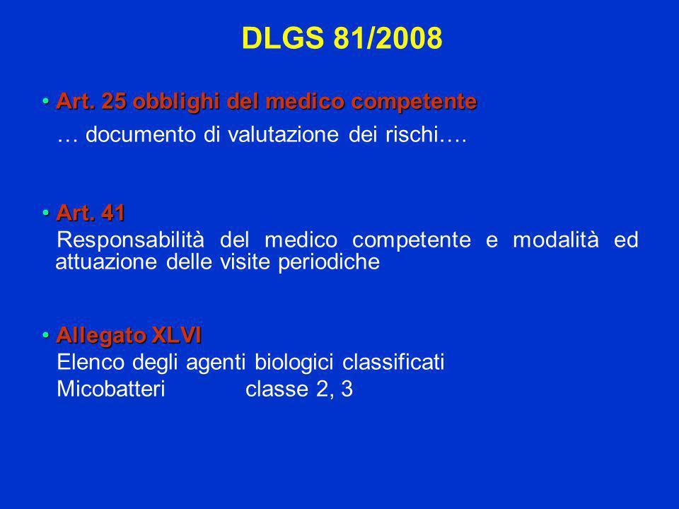 DLGS 81/2008 Art. 25 obblighi del medico competente