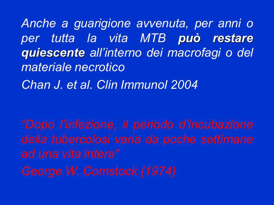 Anche a guarigione avvenuta, per anni o per tutta la vita MTB può restare quiescente all'interno dei macrofagi o del materiale necrotico