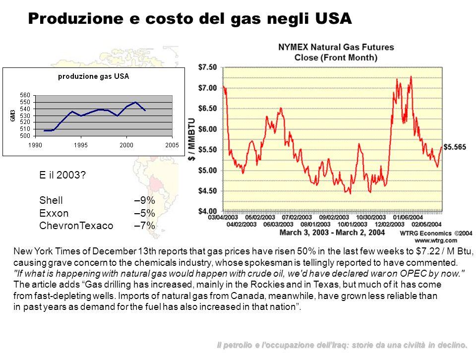 Produzione e costo del gas negli USA