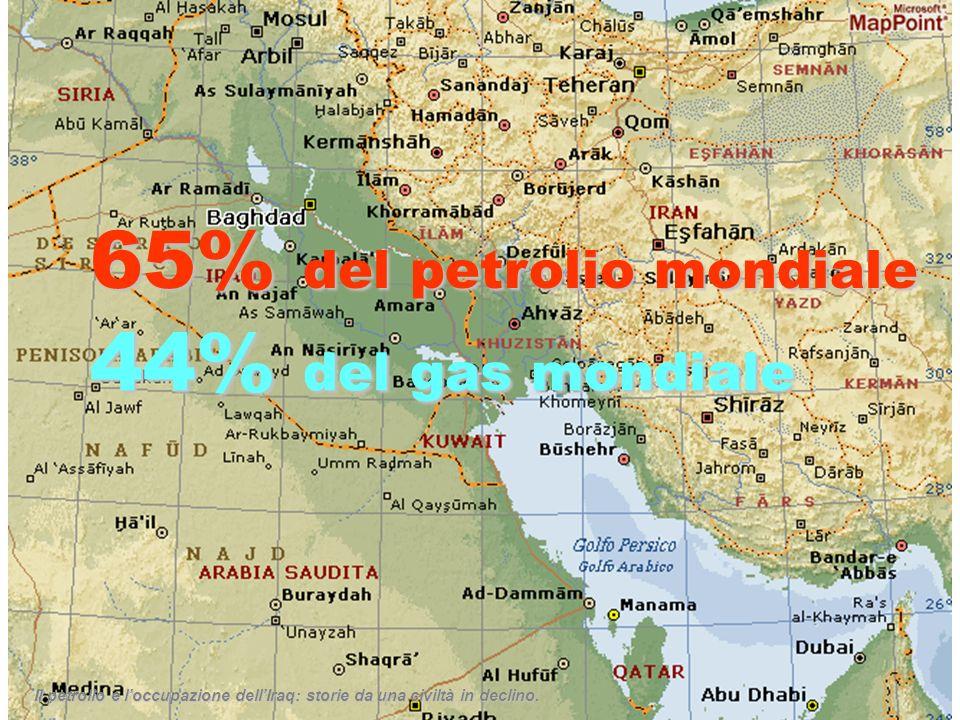 65% del petrolio mondiale 44% del gas mondiale