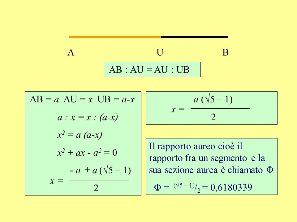 A B U. AB : AU = AU : UB. AB = a AU = x UB = a-x.