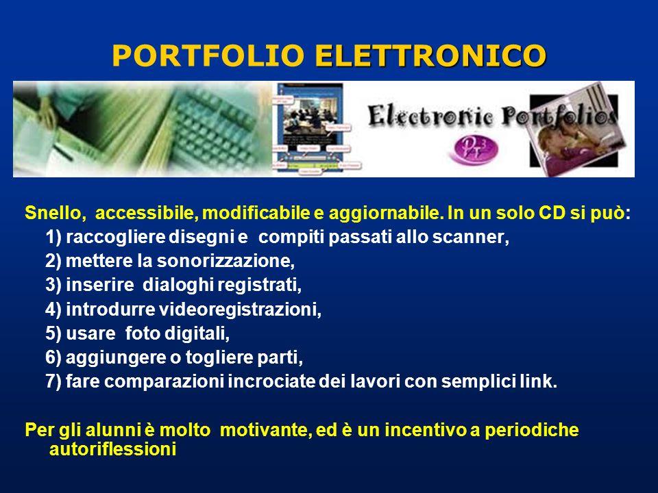 PORTFOLIO ELETTRONICO