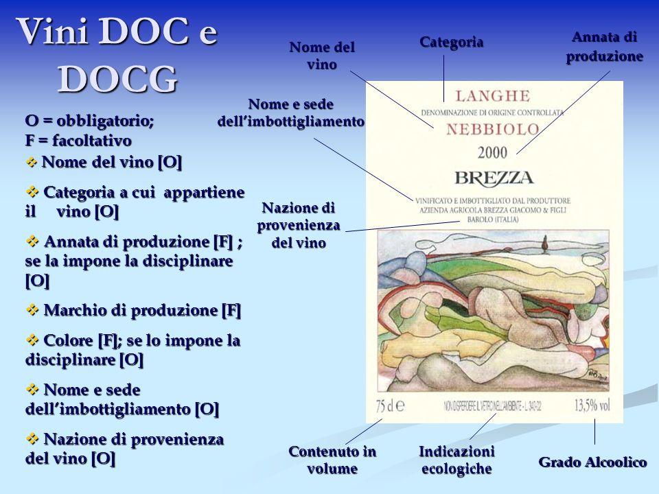 Vini DOC e DOCG O = obbligatorio; F = facoltativo