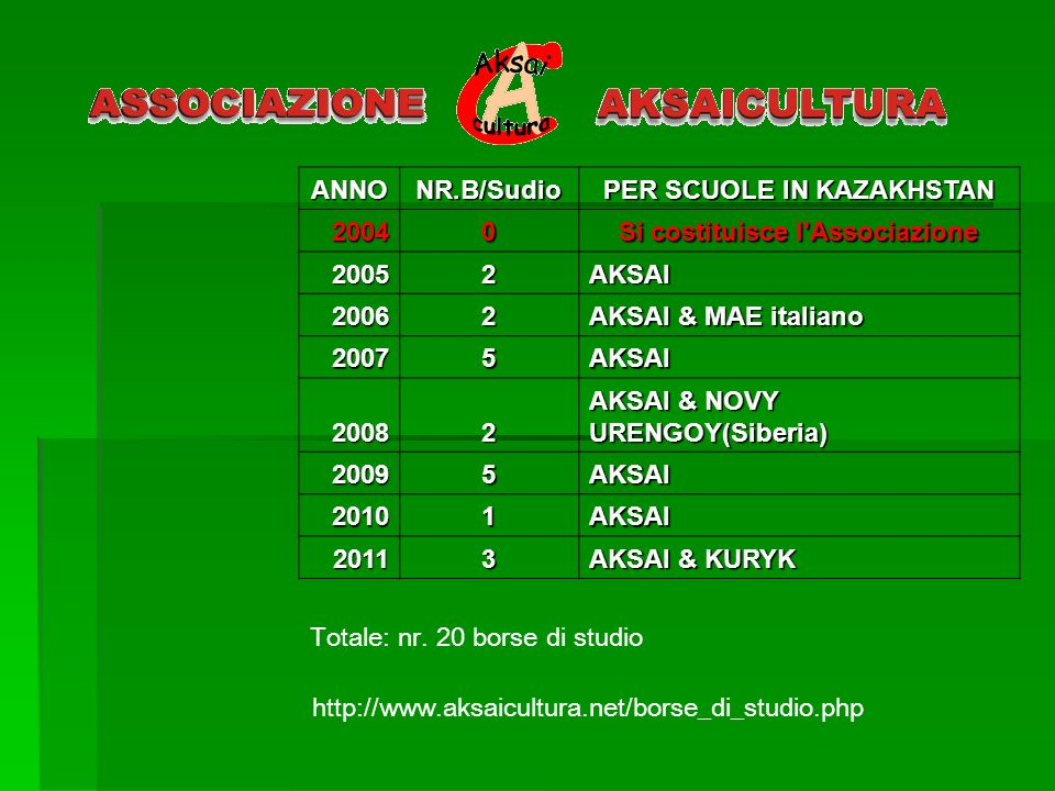 PER SCUOLE IN KAZAKHSTAN Si costituisce l Associazione