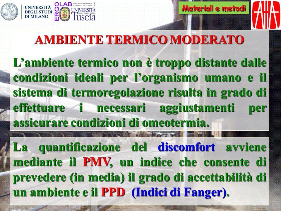 AMBIENTE TERMICO MODERATO