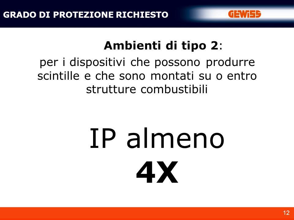 IP almeno 4X Ambienti di tipo 2:
