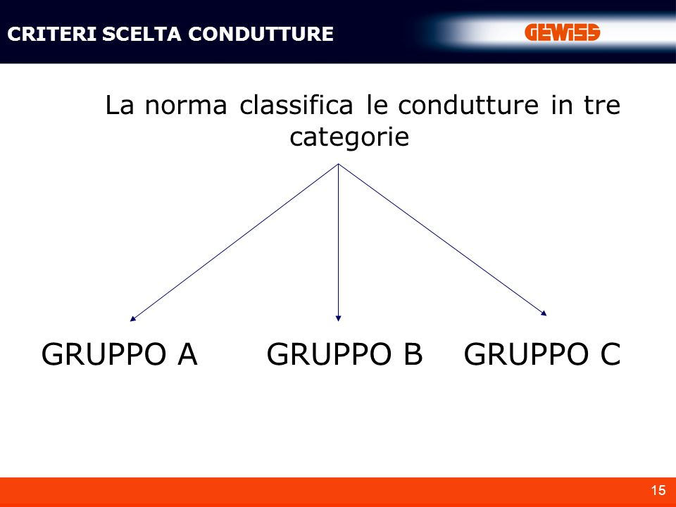 La norma classifica le condutture in tre categorie