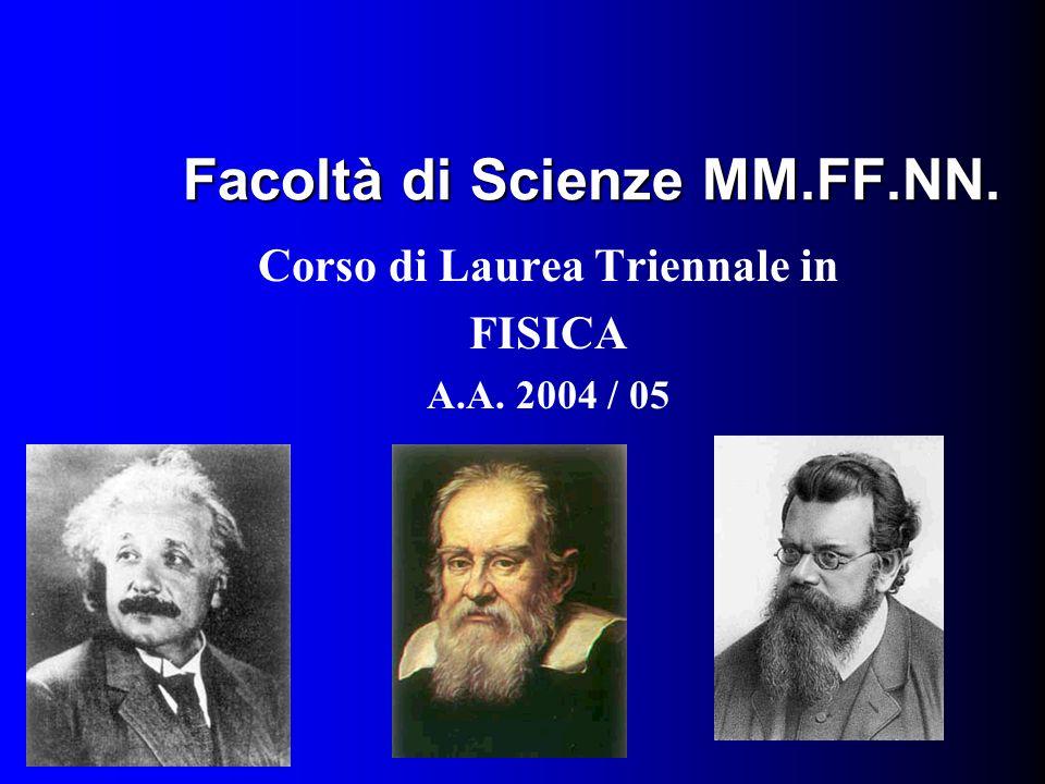 Facoltà di Scienze MM.FF.NN.
