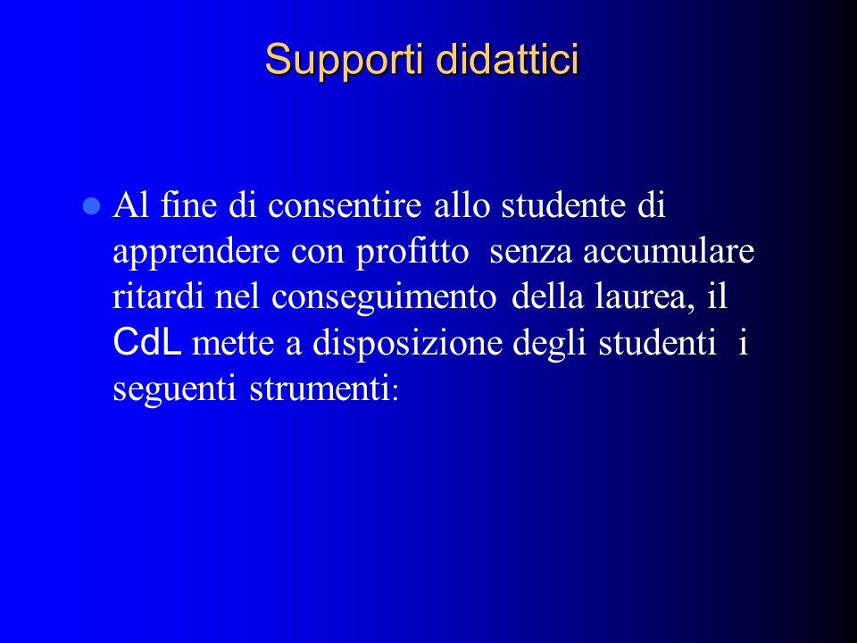 Supporti didattici