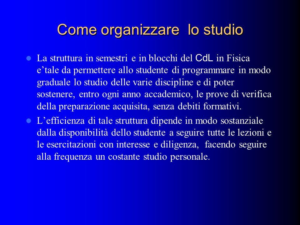 Come organizzare lo studio