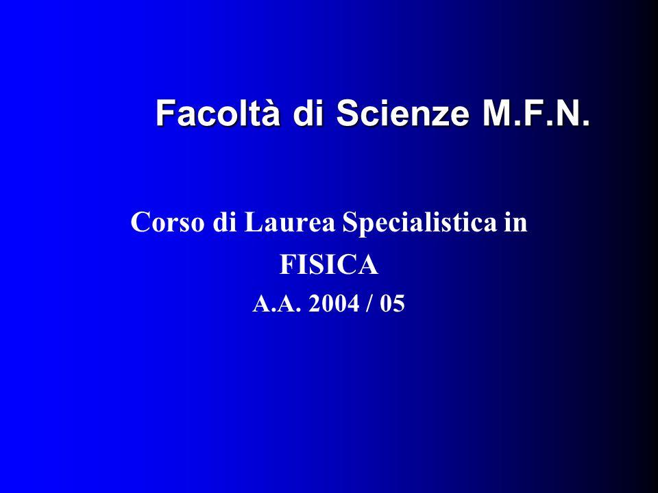 Corso di Laurea Specialistica in FISICA A.A. 2004 / 05