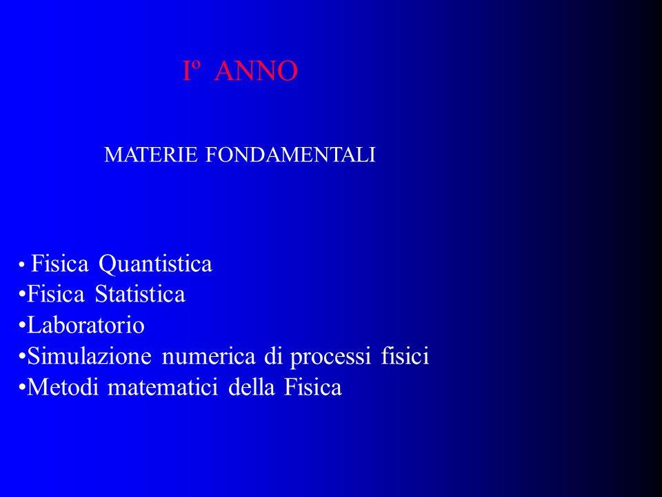 Iº ANNO Fisica Statistica Laboratorio