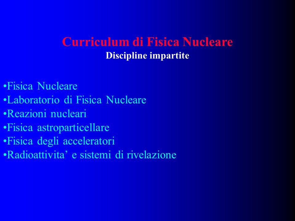 Curriculum di Fisica Nucleare