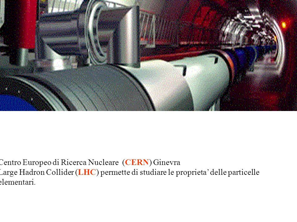 Centro Europeo di Ricerca Nucleare (CERN) Ginevra