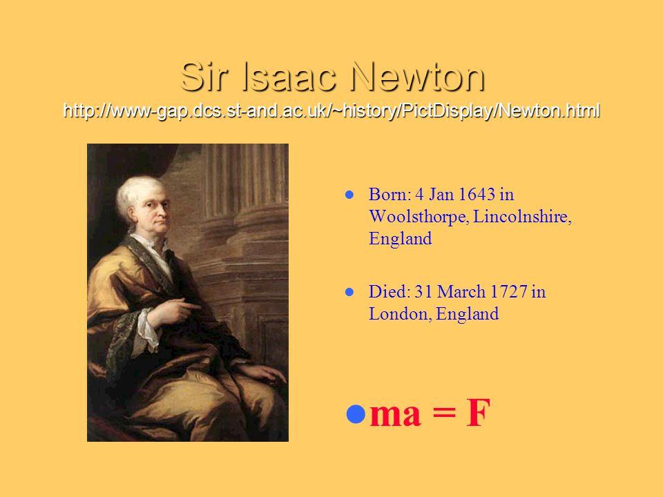 Sir Isaac Newton http://www-gap. dcs. st-and. ac