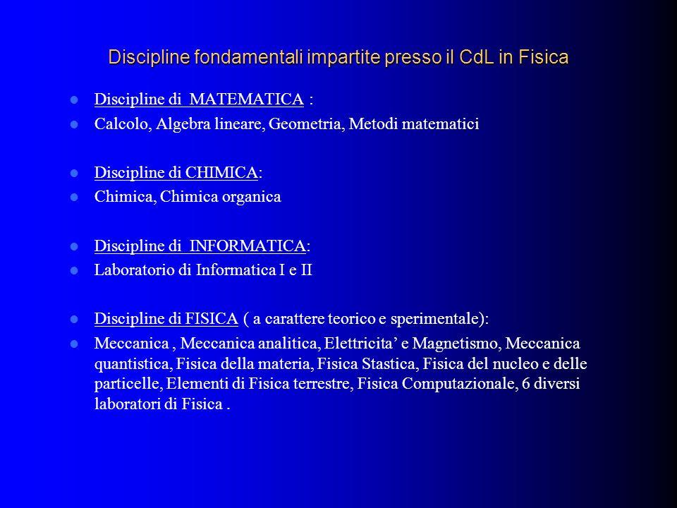 Discipline fondamentali impartite presso il CdL in Fisica