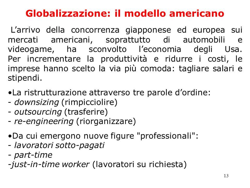 Globalizzazione: il modello americano