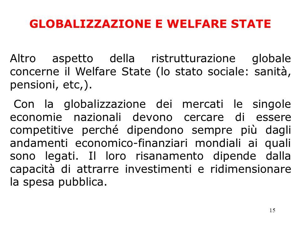 GLOBALIZZAZIONE E WELFARE STATE