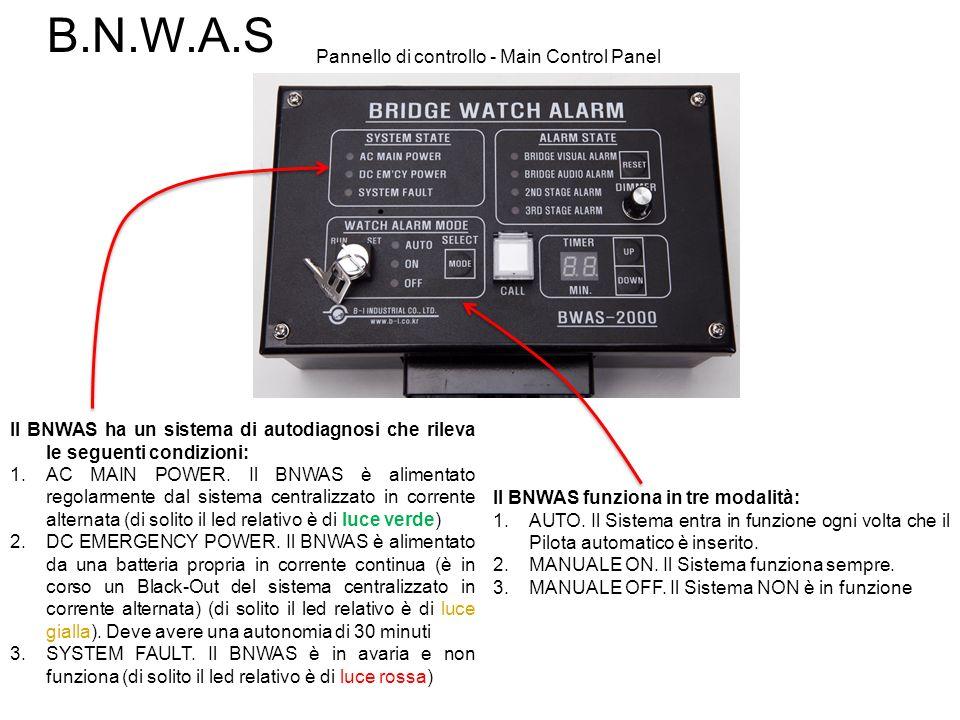 B.N.W.A.S Pannello di controllo - Main Control Panel