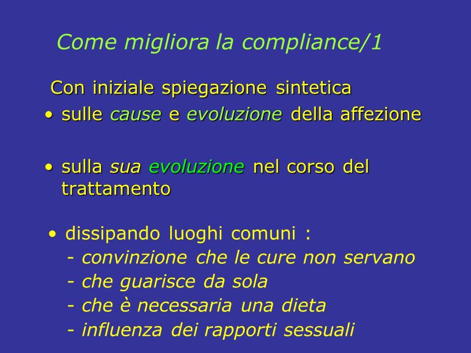 Come migliora la compliance/1