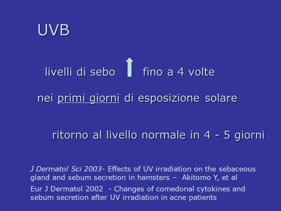 UVB ritorno al livello normale in 4 - 5 giorni