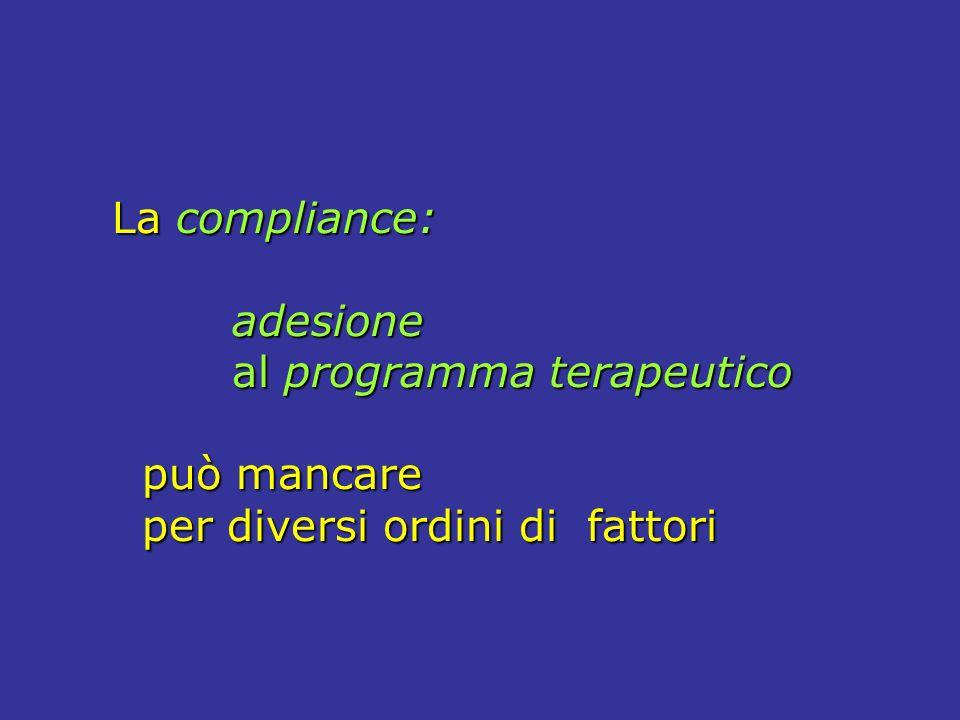 La compliance: adesione al programma terapeutico può mancare per diversi ordini di fattori