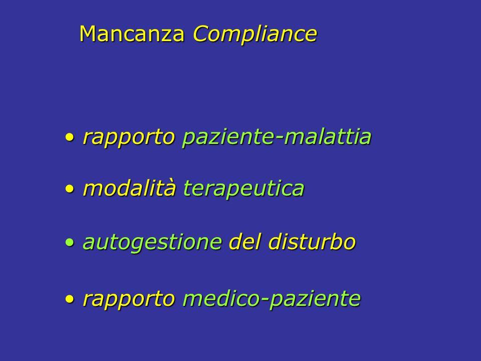 Mancanza Compliance rapporto paziente-malattia. modalità terapeutica.