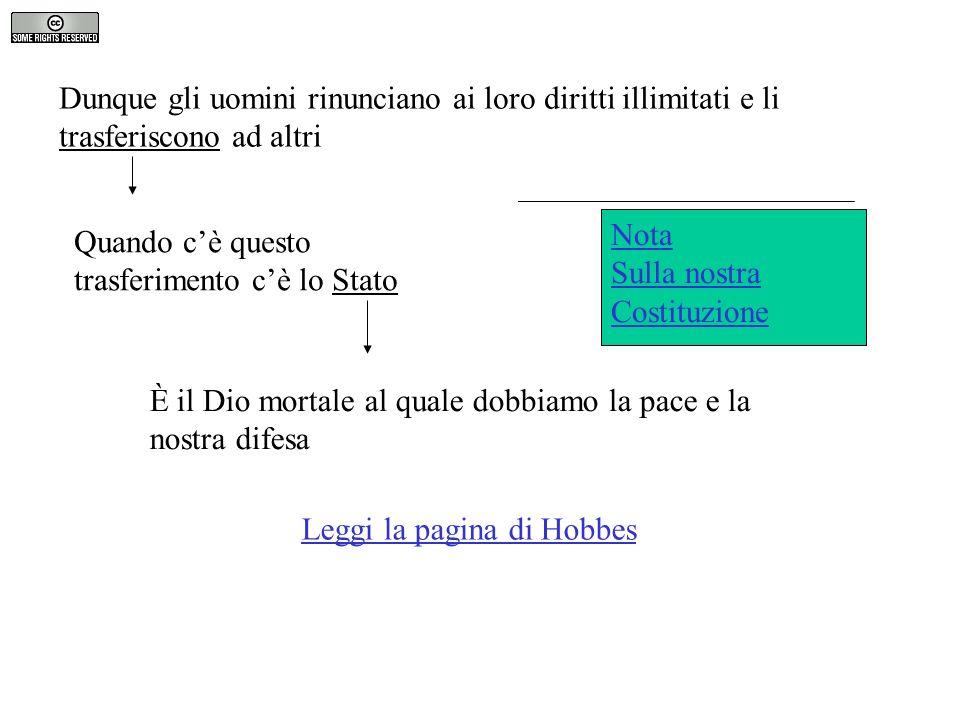 Leggi la pagina di Hobbes