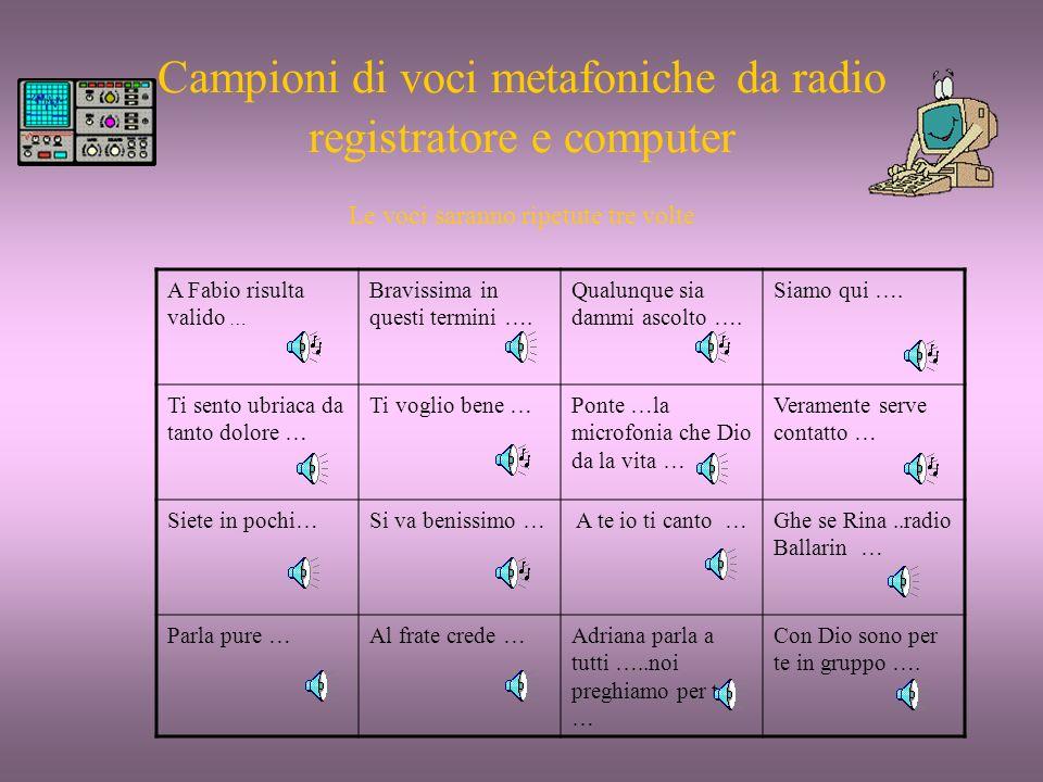 Campioni di voci metafoniche da radio registratore e computer Le voci saranno ripetute tre volte