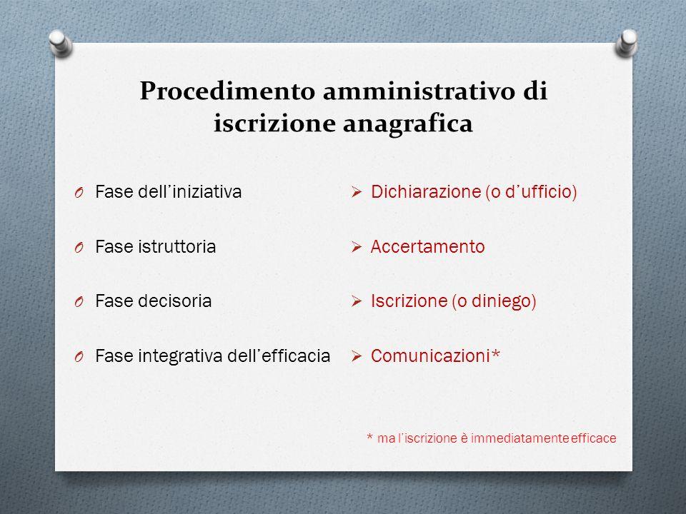 Procedimento amministrativo di iscrizione anagrafica
