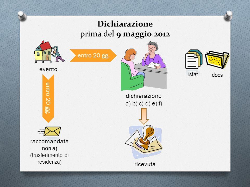Dichiarazione prima del 9 maggio 2012