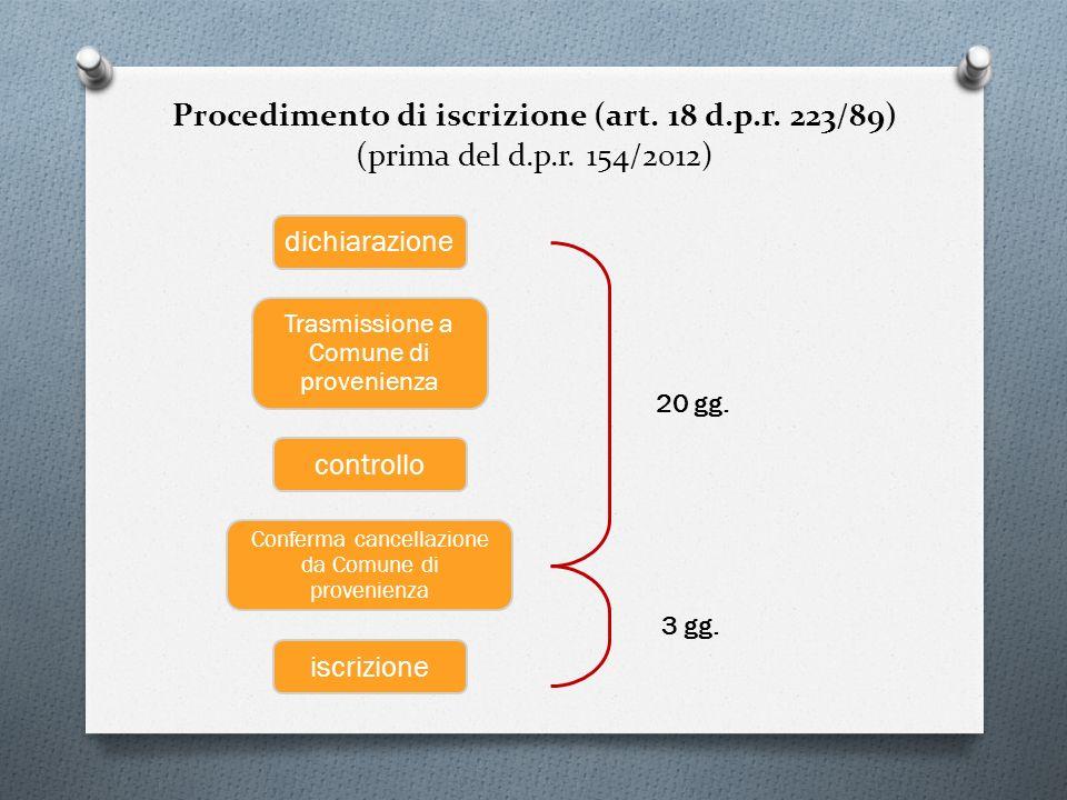 Procedimento di iscrizione (art. 18 d.p.r. 223/89) (prima del d.p.r. 154/2012)