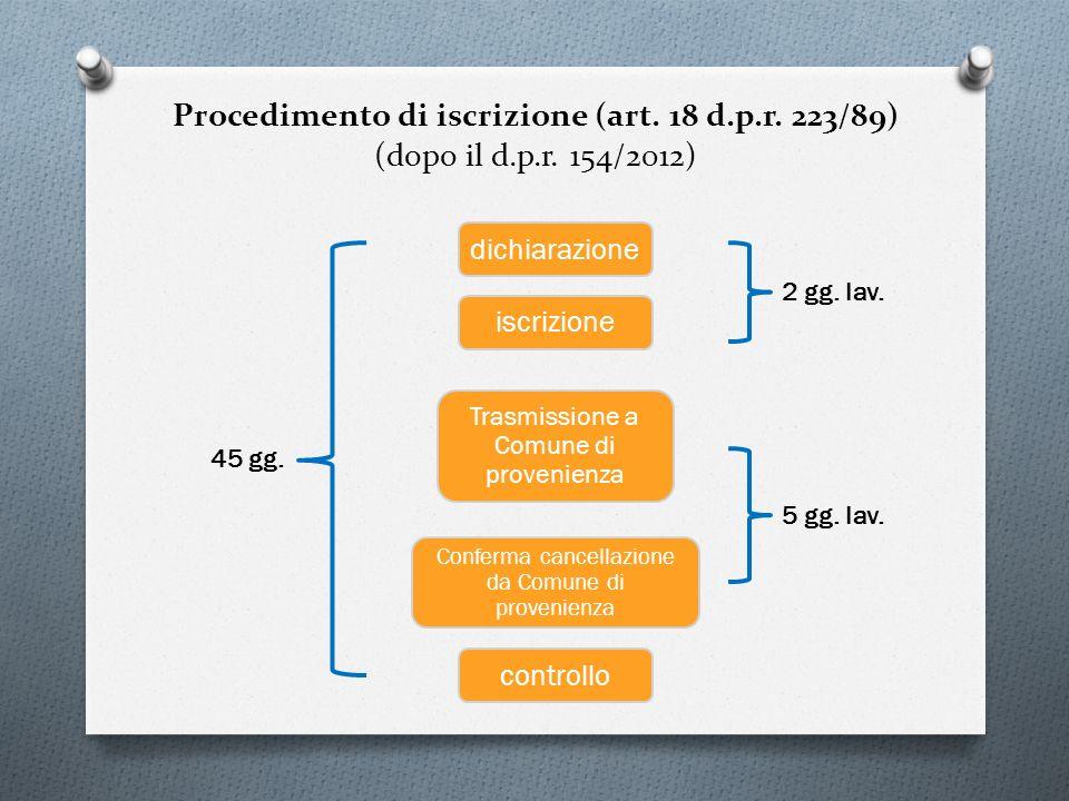 Procedimento di iscrizione (art. 18 d. p. r. 223/89) (dopo il d. p. r